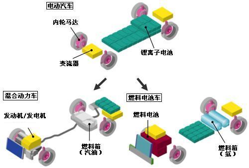 行车电动磁铁接线图