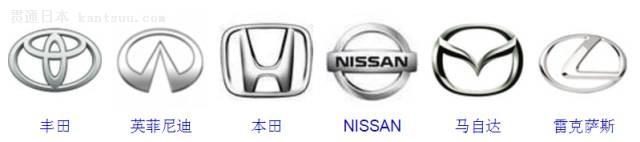 日本汽车车标,别在大街上看到还不认得!