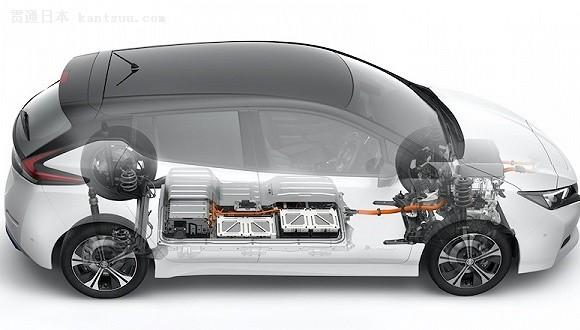 日本汽车制造商联合研发固态电池 电动车续航有望迎来质变